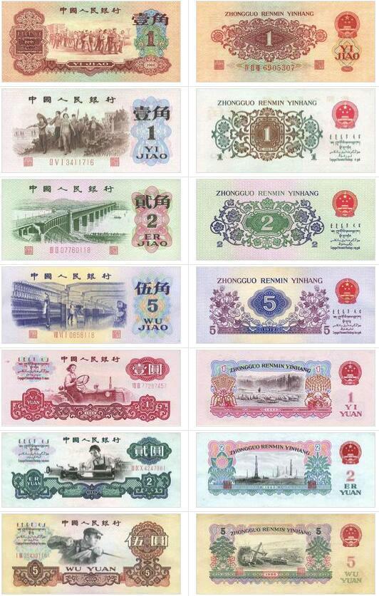 第三套人民币图片